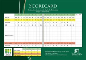 jjw-san-lorenzo-golf-course-online-scorecard
